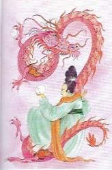 Ilustración del Dragón Hosróscopo Chino, Shangri La Feng Shui